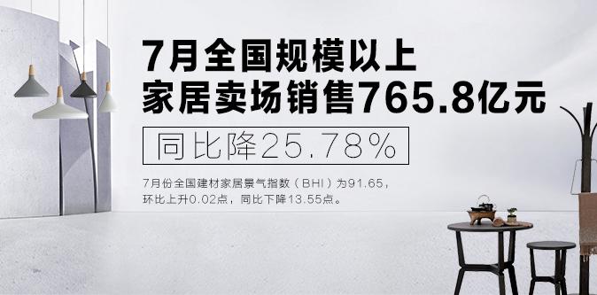 7月全國規模以上家居賣場銷售765.8億元